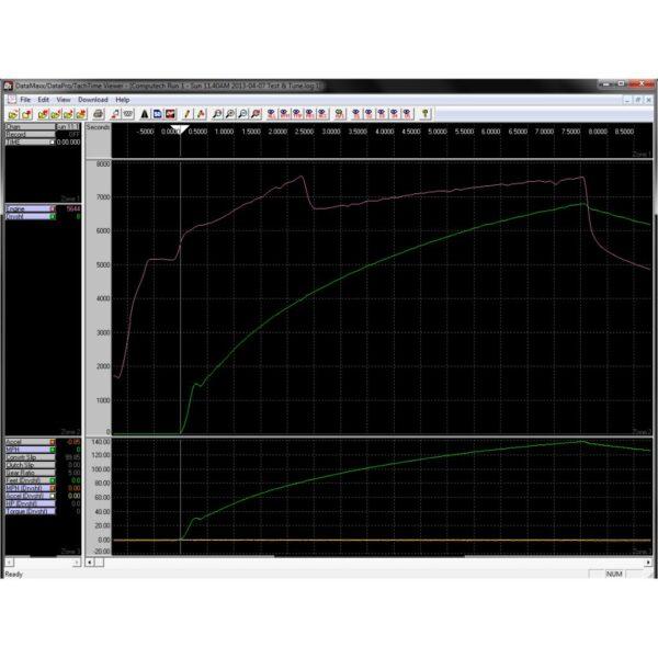DataMaxx Software